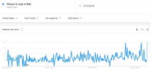 google trends seo blog